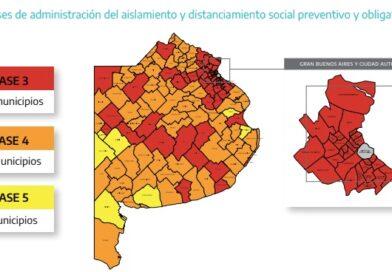 Ya son 62 los distritos en fase 3 y sólo siete permanecen en la etapa más permisiva